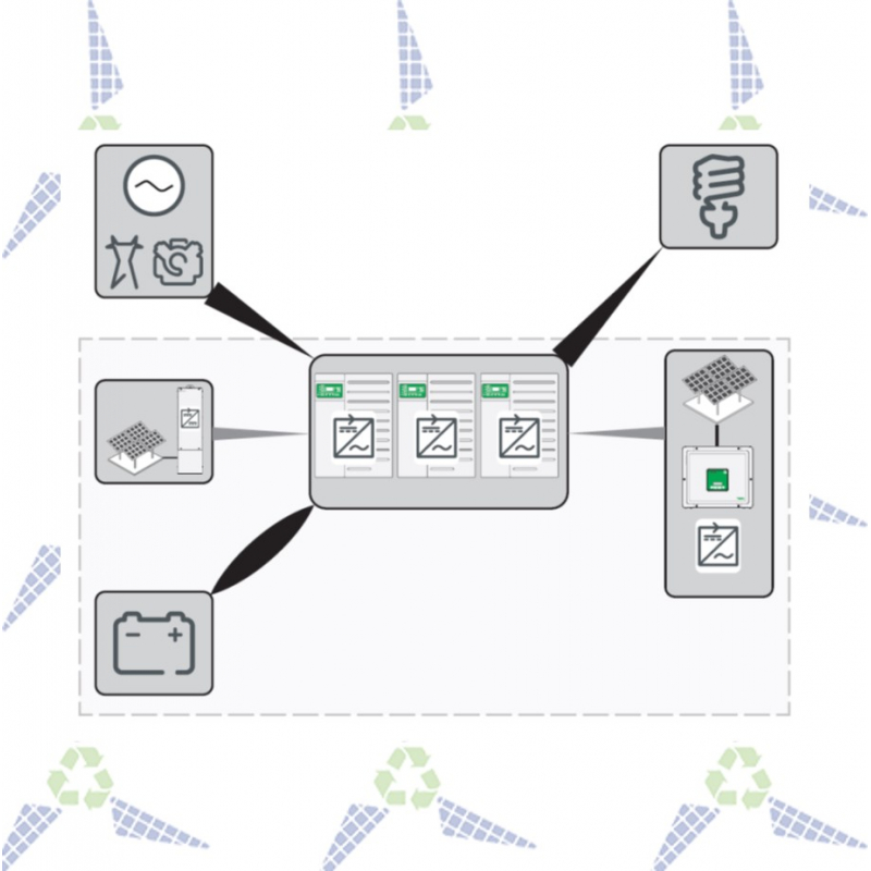 Sistemas Híbridos Interactivos